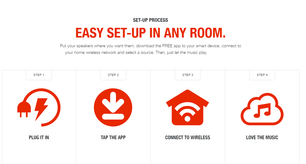 SET-UP PROCESS EASY SET-UP IN ANY ROOM. Put your speakers where you want them, download the FREE app to your smart device, connect to your home wireless network and select a source. Then, just let the music play.